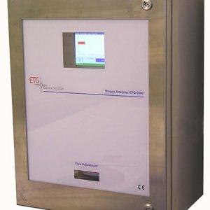 אנלייזר קבוע למדידת גז טבעי מתאן CH4, חמצן O2, פחמן דו חמצני CO2, מימן גופרתי H2S