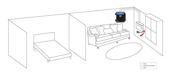 3D-air-conditioner-hotel-room